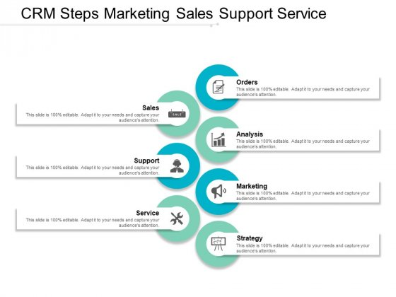 Crm Steps Marketing Sales Support Service Ppt Powerpoint Presentation Gallery Ideas