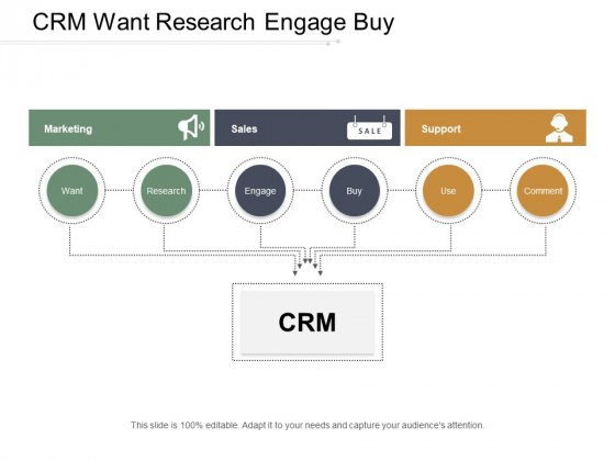 Crm Want Research Engage Buy Ppt Powerpoint Presentation Inspiration Shapes