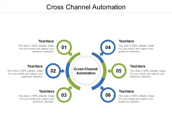 Cross Channel Automation Ppt PowerPoint Presentation File Themes Cpb