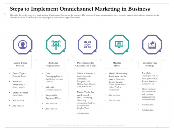 Cross Channel Marketing Benefits Steps To Implement Omnichannel Marketing In Business Microsoft PDF