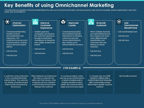 Cross Channel Marketing Plan For Clients Key Benefits Of Using Omnichannel Marketing Ppt Infographics Visuals PDF