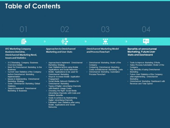 Cross Channel Marketing Plan For Clients Table Of Contents Ppt Outline Backgrounds PDF