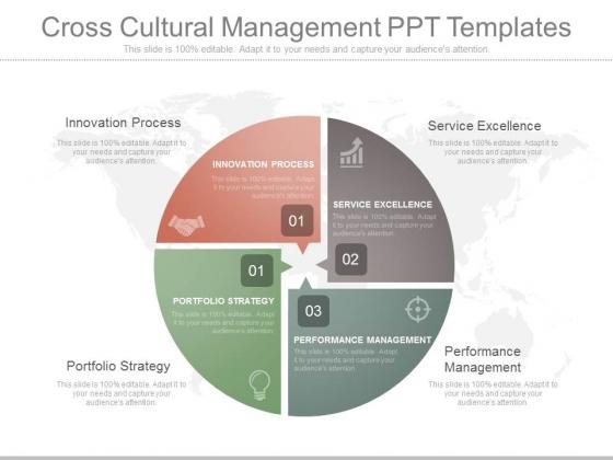 Cross Cultural Management Ppt Templates