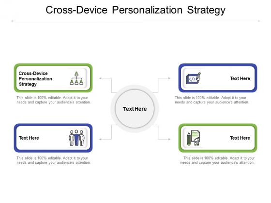 Cross Device Personalization Strategy Ppt PowerPoint Presentation Model Example Topics Cpb Pdf