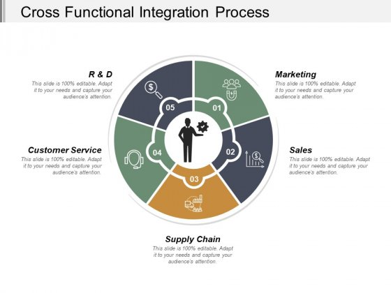 Cross Functional Integration Process Ppt PowerPoint Presentation Summary Clipart