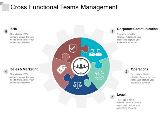cross functional teams management ppt powerpoint presentation inspiration example file
