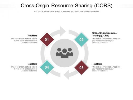 Cross Origin Resource Sharing CORS Ppt PowerPoint Presentation Inspiration Example Cpb Pdf