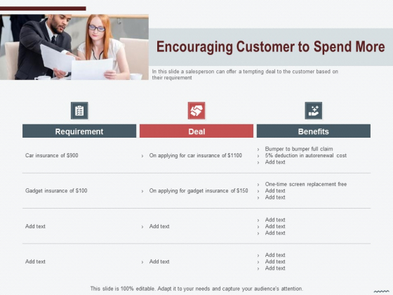 Cross Sell In Banking Industry Encouraging Customer To Spend More Ppt Inspiration Aids PDF