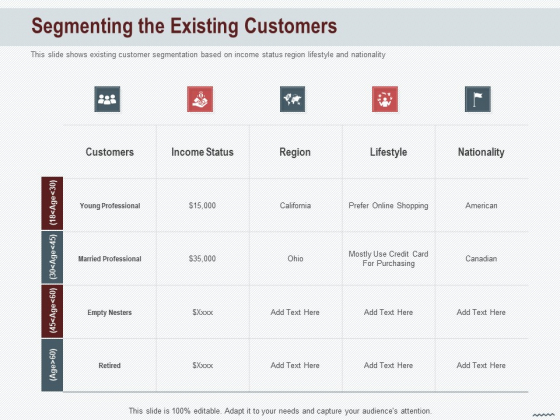 Cross Sell In Banking Industry Segmenting The Existing Customers Ppt Show Outline PDF