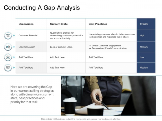 Cross Selling Initiatives For Online And Offline Store Conducting A Gap Analysis Microsoft PDF