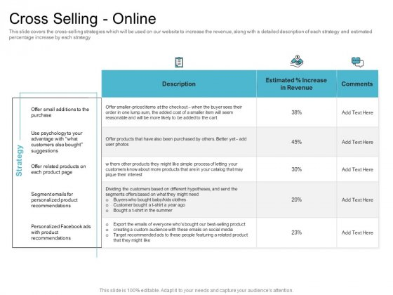 Cross Selling Initiatives For Online And Offline Store Cross Selling Online Icons PDF