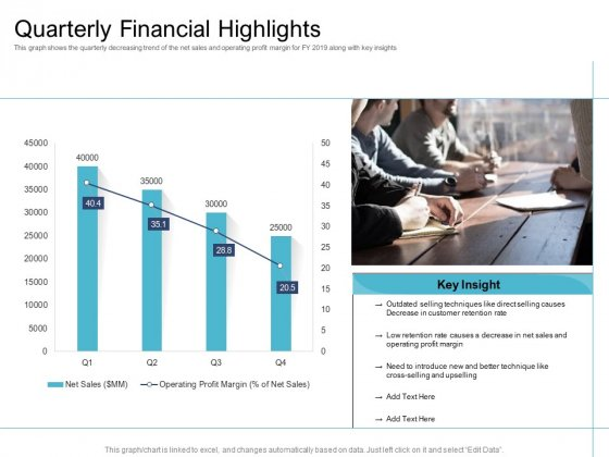 Cross Selling Initiatives For Online And Offline Store Quarterly Financial Highlights Diagrams PDF
