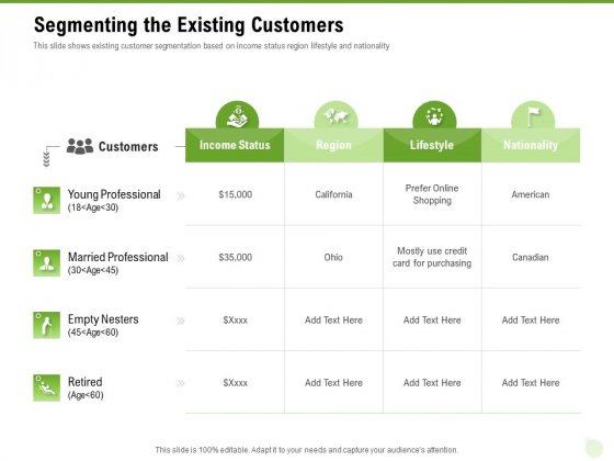 Cross Selling Of Retail Banking Products Segmenting The Existing Customers Ppt Show PDF