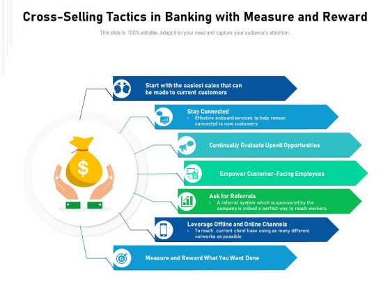 Cross Selling Tactics In Banking With Measure And Reward Ppt PowerPoint Presentation File Slide Download PDF