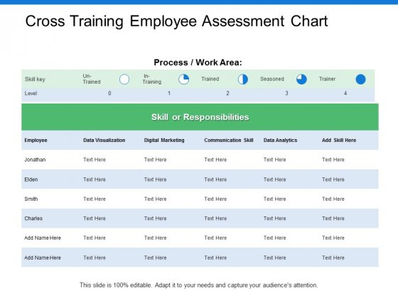 Cross Training Employee Assessment Chart Ppt PowerPoint Presentation Infographic Template Inspiration