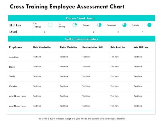 Cross Training Employee Assessment Chart Ppt PowerPoint Presentation Slides Portrait