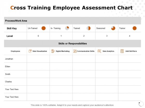 Cross Training Employee Assessment Chart Ppt PowerPoint Presentation Styles Icons