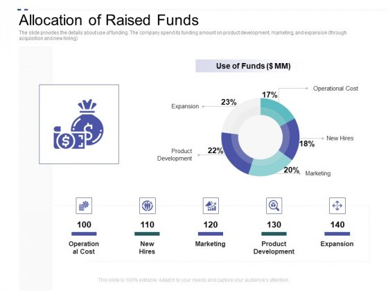 Crowd Sourced Equity Funding Pitch Deck Allocation Of Raised Funds Ppt Visual Aids Pictures PDF