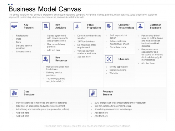 Crowd_Sourced_Equity_Funding_Pitch_Deck_Business_Model_Canvas_Introduction_PDF_Slide_1
