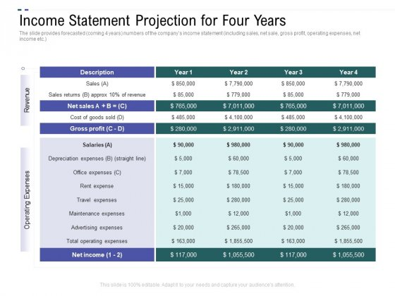 Crowd Sourced Equity Funding Pitch Deck Income Statement Projection For Four Years Formats PDF