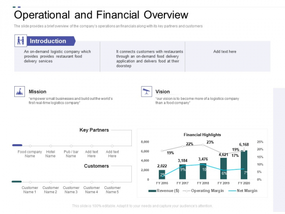 Crowd Sourced Equity Funding Pitch Deck Operational And Financial Overview Ppt Professional Vector PDF