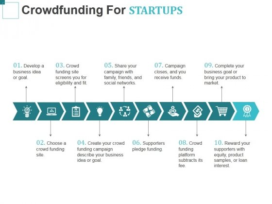 Crowdfunding For Startups Ppt PowerPoint Presentation Ideas Slides
