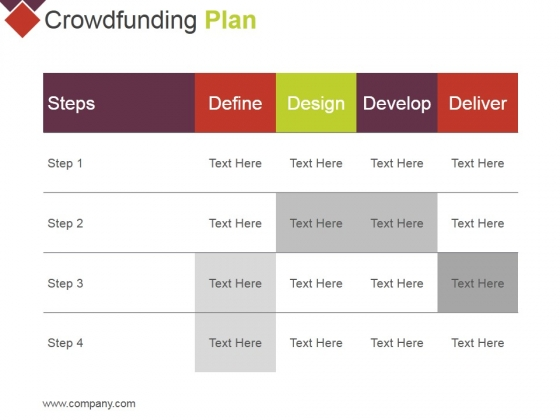 Crowdfunding Plan Ppt PowerPoint Presentation Gallery Design Templates
