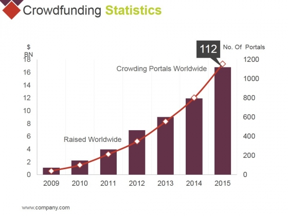 Crowdfunding Statistics Template 1 Ppt PowerPoint Presentation Portfolio Graphics Pictures