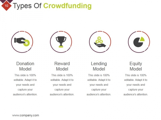 Crowdfunding_Technical_Strategies_And_Challenges_Ppt_PowerPoint_Presentation_Complete_Deck_With_Slides_Slide_10