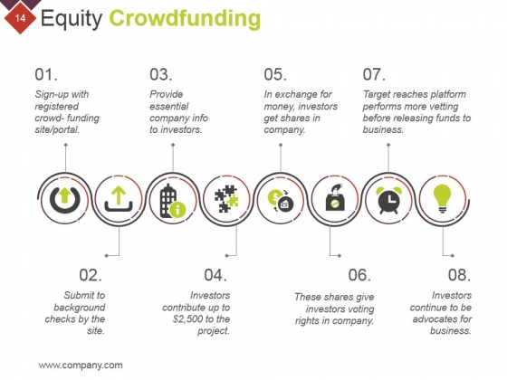 Crowdfunding_Technical_Strategies_And_Challenges_Ppt_PowerPoint_Presentation_Complete_Deck_With_Slides_Slide_14