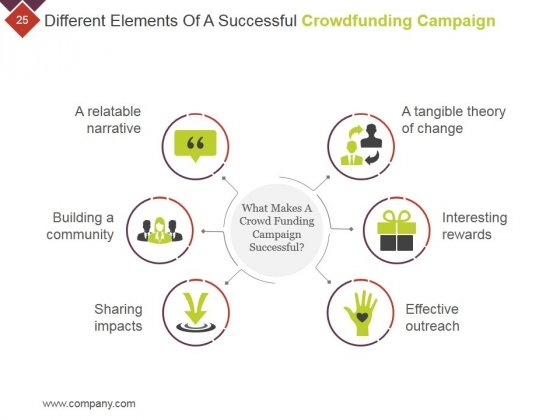 Crowdfunding_Technical_Strategies_And_Challenges_Ppt_PowerPoint_Presentation_Complete_Deck_With_Slides_Slide_25