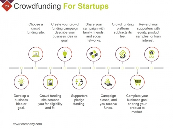 Crowdfunding_Technical_Strategies_And_Challenges_Ppt_PowerPoint_Presentation_Complete_Deck_With_Slides_Slide_26