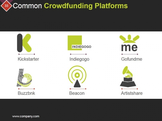Crowdfunding_Technical_Strategies_And_Challenges_Ppt_PowerPoint_Presentation_Complete_Deck_With_Slides_Slide_33