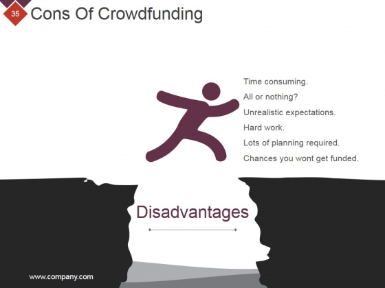 Crowdfunding_Technical_Strategies_And_Challenges_Ppt_PowerPoint_Presentation_Complete_Deck_With_Slides_Slide_35