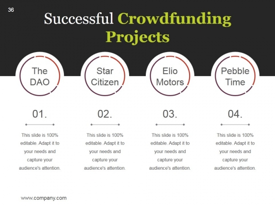 Crowdfunding_Technical_Strategies_And_Challenges_Ppt_PowerPoint_Presentation_Complete_Deck_With_Slides_Slide_36