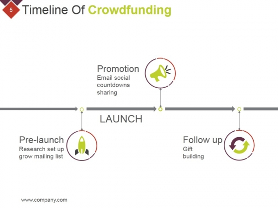 Crowdfunding_Technical_Strategies_And_Challenges_Ppt_PowerPoint_Presentation_Complete_Deck_With_Slides_Slide_5