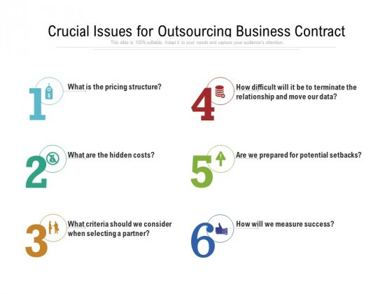 Crucial Issues For Outsourcing Business Contract Ppt PowerPoint Presentation Gallery Files PDF