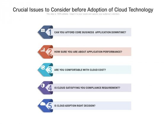 Crucial Issues To Consider Before Adoption Of Cloud Technology Ppt PowerPoint Presentation Gallery Mockup PDF