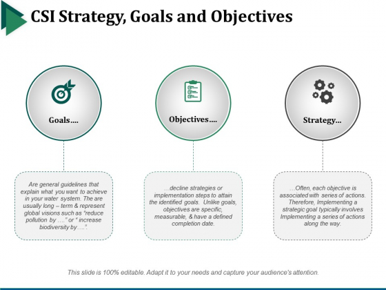 Csi Strategy Goals And Objectives Ppt PowerPoint Presentation File Deck