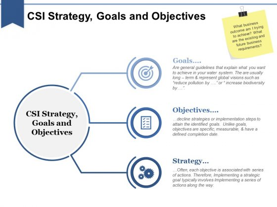 Csi Strategy Goals And Objectives Ppt PowerPoint Presentation Infographics Skills