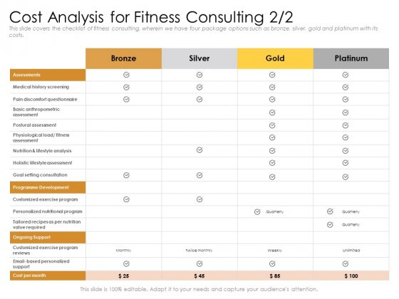 Cultivating The Wellbeing Culture In Organization Cost Analysis For Fitness Consulting Elements PDF