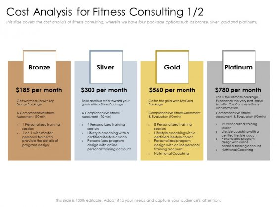 Cultivating The Wellbeing Culture In Organization Cost Analysis For Fitness Consulting Gold Designs PDF