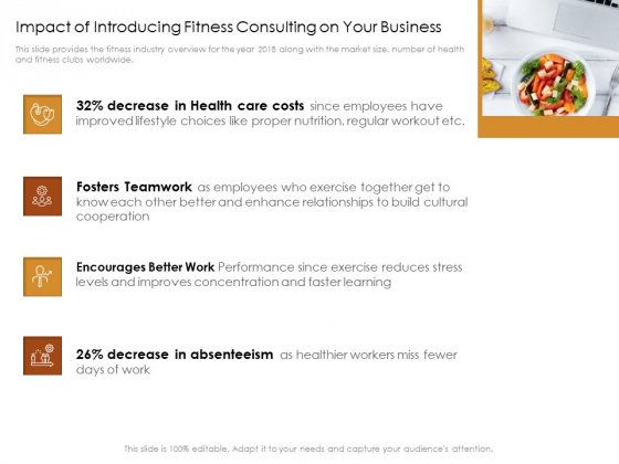 Cultivating Wellbeing Culture Organization Impact Of Introducing Fitness Consulting On Your Business Ideas PDF