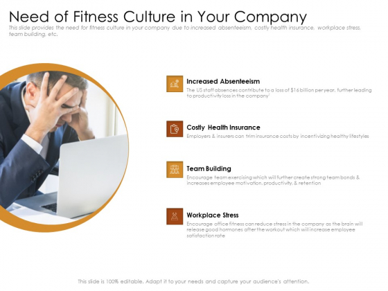 Cultivating Wellbeing Culture Organization Need Of Fitness Culture In Your Company Summary PDF