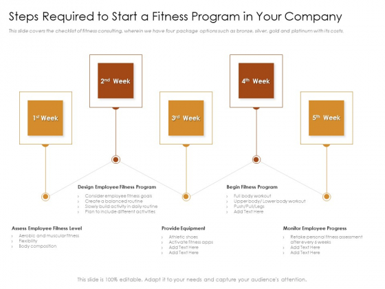 Cultivating Wellbeing Culture Organization Steps Required To Start A Fitness Program In Your Company Icons PDF