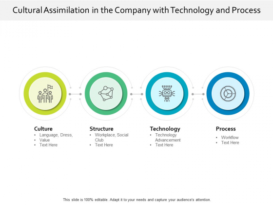 Cultural Assimilation In The Company With Technology And Process Ppt PowerPoint Presentation Ideas Smartart PDF