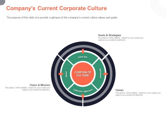 Cultural Integration In Company Companys Current Corporate Culture Ppt PowerPoint Presentation Show File Formats PDF