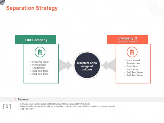 Cultural Integration In Company Separation Strategy Ppt PowerPoint Presentation Portfolio Visuals PDF