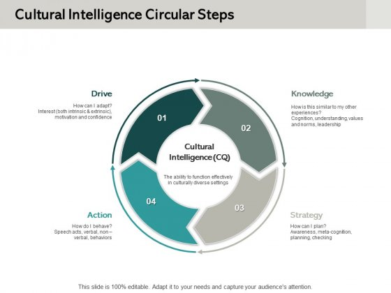 Cultural Intelligence Circular Steps Ppt PowerPoint Presentation Outline Grid
