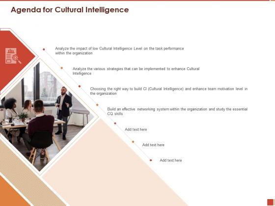 Cultural Intelligence Importance Workplace Productivity Agenda For Cultural Intelligence Inspiration PDF